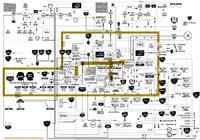 Biopolice Networks