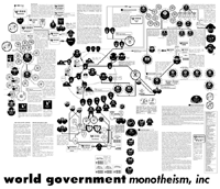 World Government - Monotheism